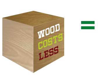 Wood Costs Less